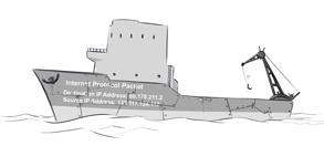 אונייה - חבילת נתונים